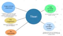 Titanium en titaniumlegeringen: wat moet je weten?